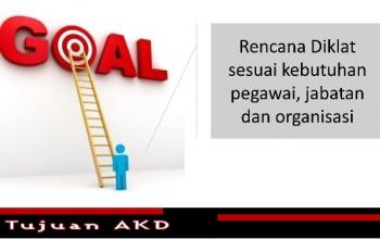 Diklat AKD Surabaya 2018