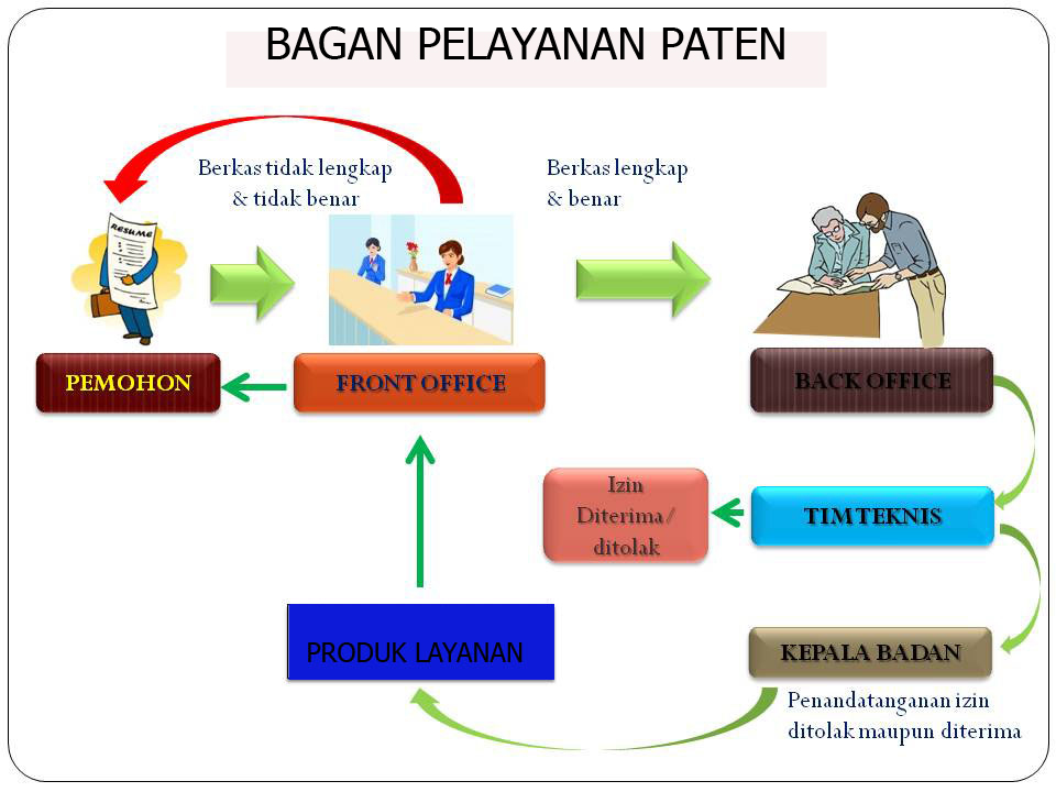 Pelatihan PATEN Bandung 2018